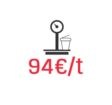 94€ /tonne